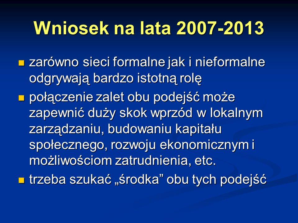 LEADER w KSOW 2007-2013 specyfika podejścia wymaga specjalnego wsparcia specyfika podejścia wymaga specjalnego wsparcia propozycja słoweńska, aby dla podejścia LEADER tworzyć odrębną sieć tematyczną w ramach KSOW, ale będącą zarazem odrębną niezależną organizacją propozycja słoweńska, aby dla podejścia LEADER tworzyć odrębną sieć tematyczną w ramach KSOW, ale będącą zarazem odrębną niezależną organizacją LEADER powinien pomóc zaistnieć w KSOW grupom i obszarom, które nie były dotychczas reprezentowane w ogólnej polityce rozwoju obszarów wiejskich LEADER powinien pomóc zaistnieć w KSOW grupom i obszarom, które nie były dotychczas reprezentowane w ogólnej polityce rozwoju obszarów wiejskich