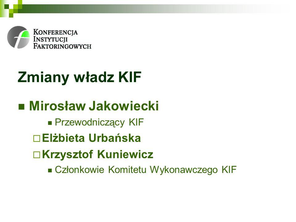 Zmiany władz KIF Mirosław Jakowiecki Przewodniczący KIF Elżbieta Urbańska Krzysztof Kuniewicz Członkowie Komitetu Wykonawczego KIF