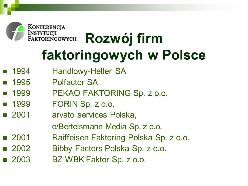 Rozwój firm faktoringowych w Polsce 1994 Handlowy-Heller SA 1995 Polfactor SA 1999PEKAO FAKTORING Sp.
