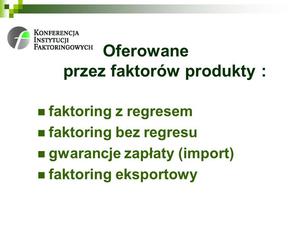 Oferowane przez faktorów produkty : faktoring z regresem faktoring bez regresu gwarancje zapłaty (import) faktoring eksportowy