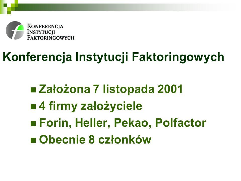 Konferencja Instytucji Faktoringowych Założona 7 listopada 2001 4 firmy założyciele Forin, Heller, Pekao, Polfactor Obecnie 8 członków