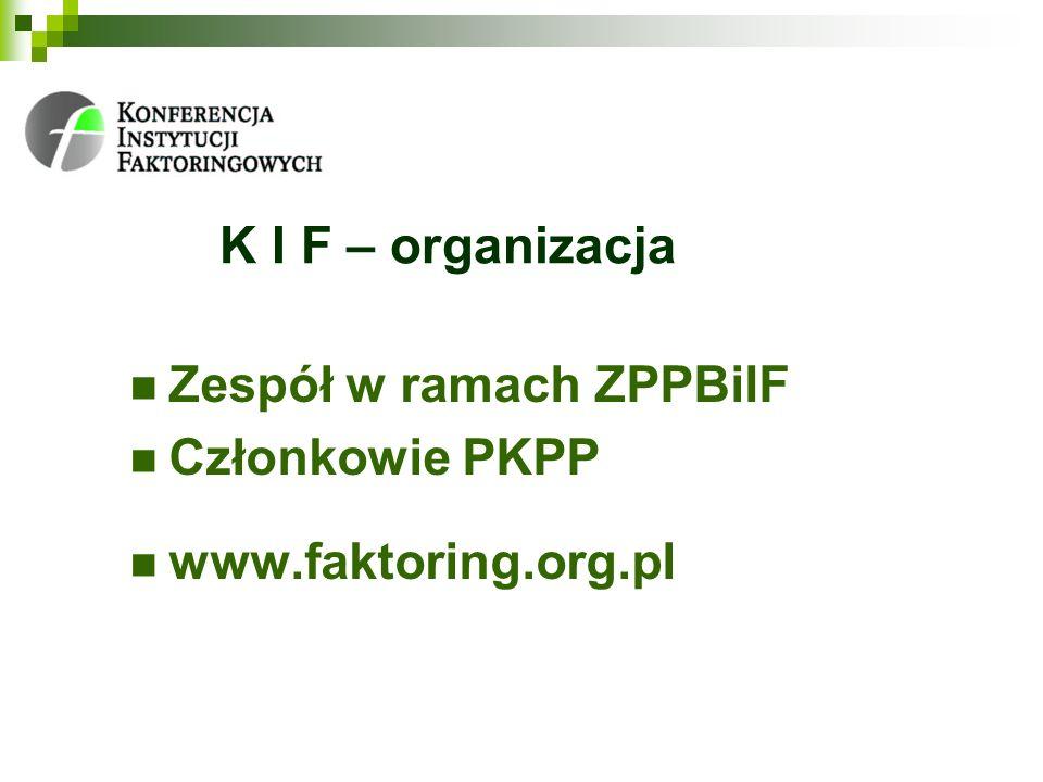 K I F – organizacja Zespół w ramach ZPPBiIF Członkowie PKPP www.faktoring.org.pl