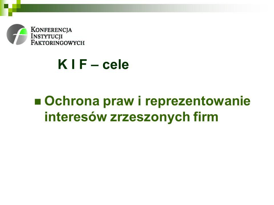 K I F – cele Ochrona praw i reprezentowanie interesów zrzeszonych firm
