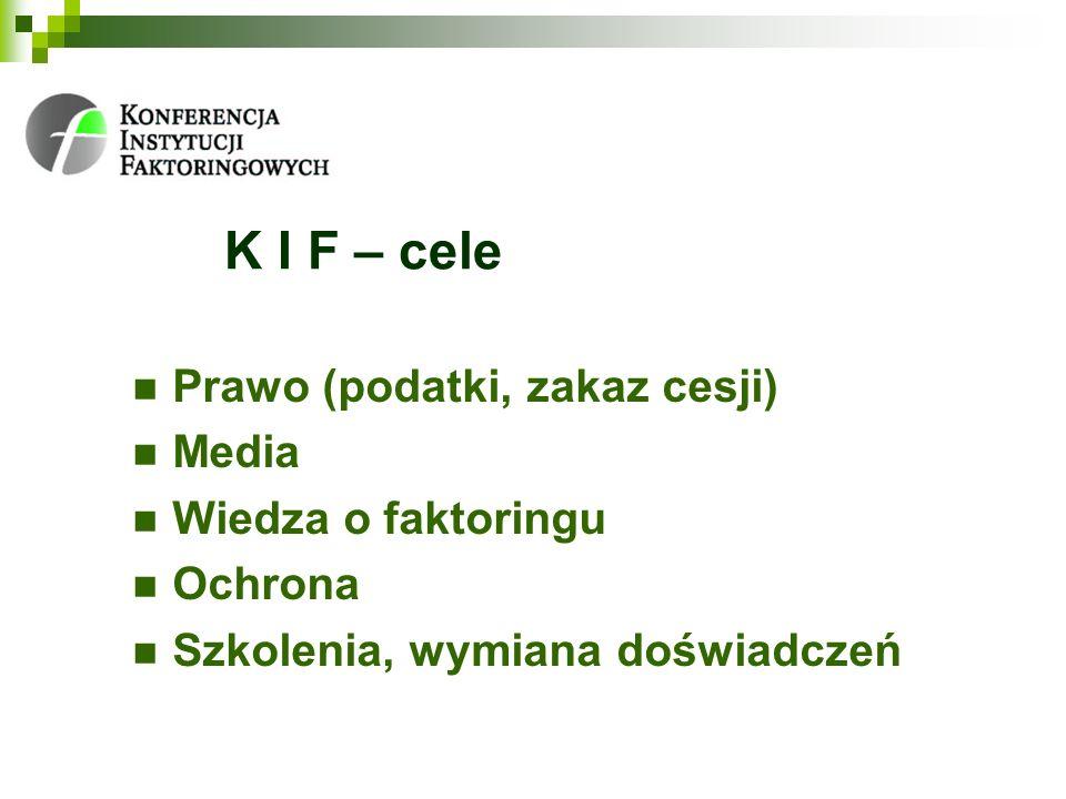 K I F – cele Prawo (podatki, zakaz cesji) Media Wiedza o faktoringu Ochrona Szkolenia, wymiana doświadczeń