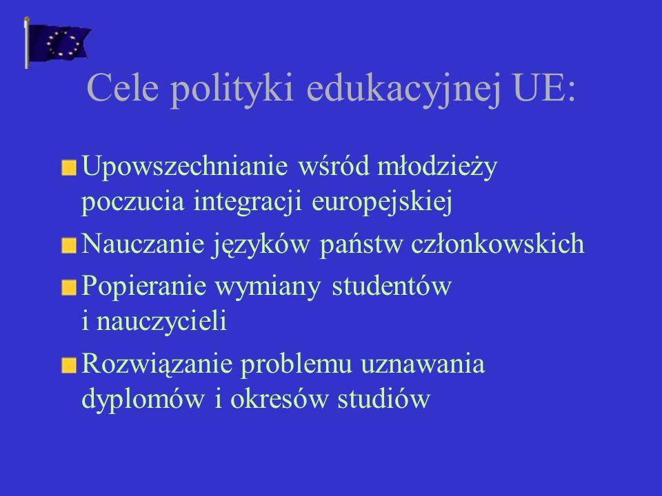 Unia Europejska nie tworzy jednolitego systemu edukacji.