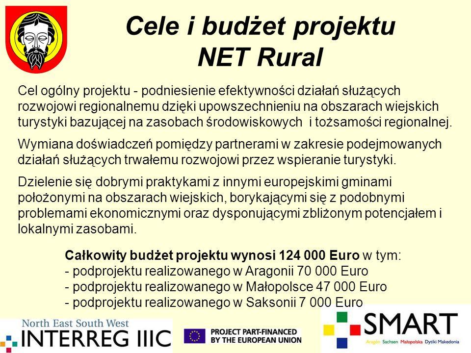 Cele i budżet projektu NET Rural Cel ogólny projektu - podniesienie efektywności działań służących rozwojowi regionalnemu dzięki upowszechnieniu na ob
