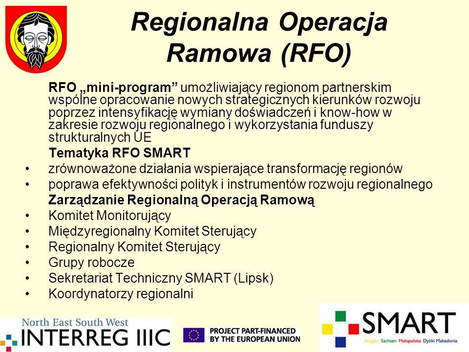 Regionalna Operacja Ramowa (RFO) wspólne intensyfikację wymiany doświadczeń i know-how rozwoju regionalnego i wykorzystania funduszy RFO mini-program