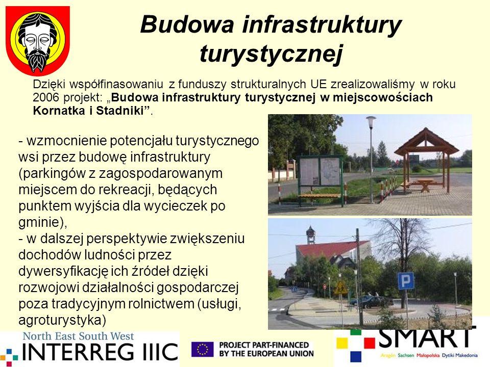 Budowa infrastruktury turystycznej Dzięki współfinasowaniu z funduszy strukturalnych UE zrealizowaliśmy w roku 2006 projekt: Budowa infrastruktury tur