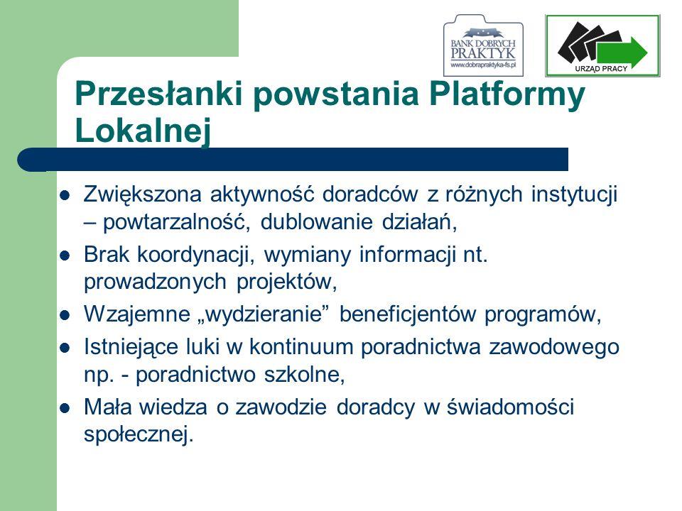 Sygnatariusze porozumienia Rybnickiej Platformy Poradnictwa Podpisanie Deklaracji Współpracy