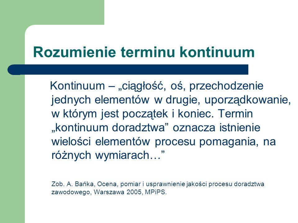 Poradnictwo całożyciowe - kontinuum poradnictwa zawodowego Rozumienie kontinuum wg.
