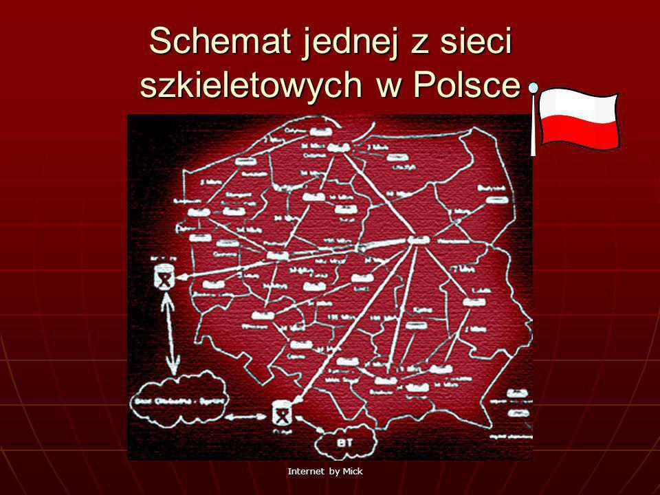 Internet by Mick Schemat jednej z sieci szkieletowych w Polsce