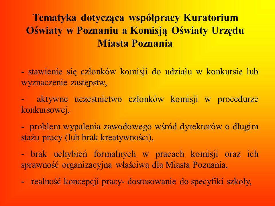 Tematyka dotycząca współpracy Kuratorium Oświaty w Poznaniu a Komisją Oświaty Urzędu Miasta Poznania - stawienie się członków komisji do udziału w kon