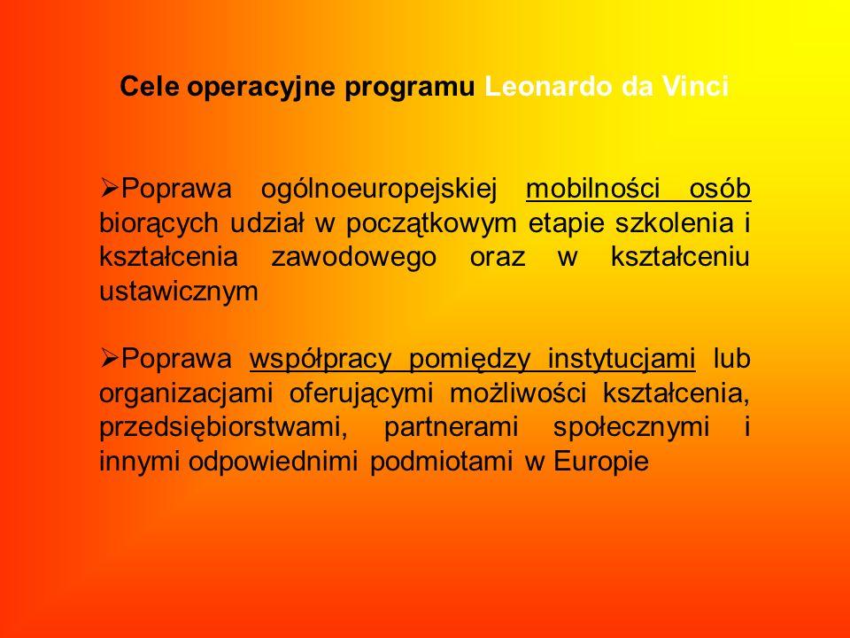 Cele operacyjne programu Leonardo da Vinci Poprawa ogólnoeuropejskiej mobilności osób biorących udział w początkowym etapie szkolenia i kształcenia za