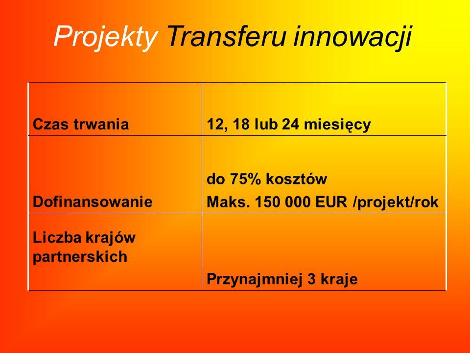 Projekty Transferu innowacji Przynajmniej 3 kraje Liczba krajów partnerskich do 75% kosztów Maks. 150 000 EUR /projekt/rokDofinansowanie 12, 18 lub 24