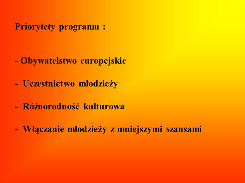 Priorytety programu : - Obywatelstwo europejskie - Uczestnictwo młodzieży - Różnorodność kulturowa - Włączanie młodzieży z mniejszymi szansami