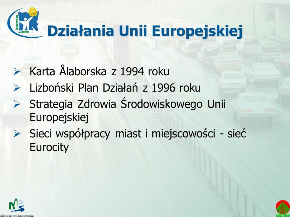 Działania Unii Europejskiej Karta Ålaborska z 1994 roku Lizboński Plan Działań z 1996 roku Strategia Zdrowia Środowiskowego Unii Europejskiej Sieci ws
