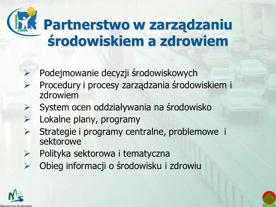 Partnerzy Społeczeństwo Organizacje gospodarcze Organizacje pozarządowe Administracja publiczna i jej agendy Nauka