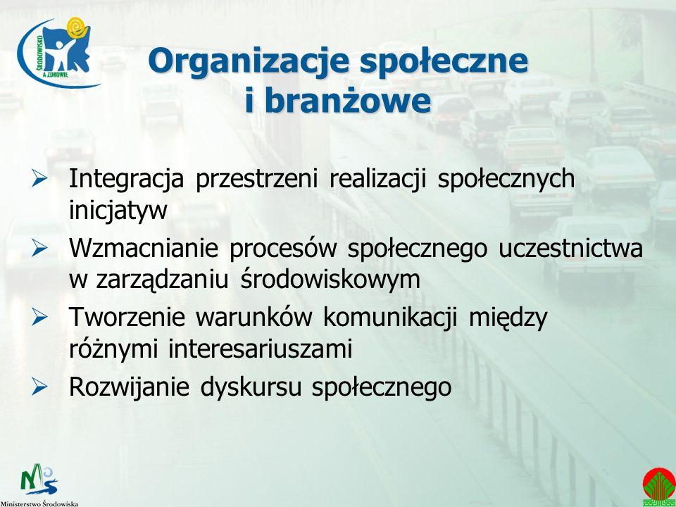 Organizacje społeczne i branżowe Integracja przestrzeni realizacji społecznych inicjatyw Wzmacnianie procesów społecznego uczestnictwa w zarządzaniu ś