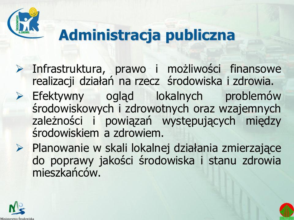 Administracja publiczna Infrastruktura, prawo i możliwości finansowe realizacji działań na rzecz środowiska i zdrowia. Efektywny ogląd lokalnych probl