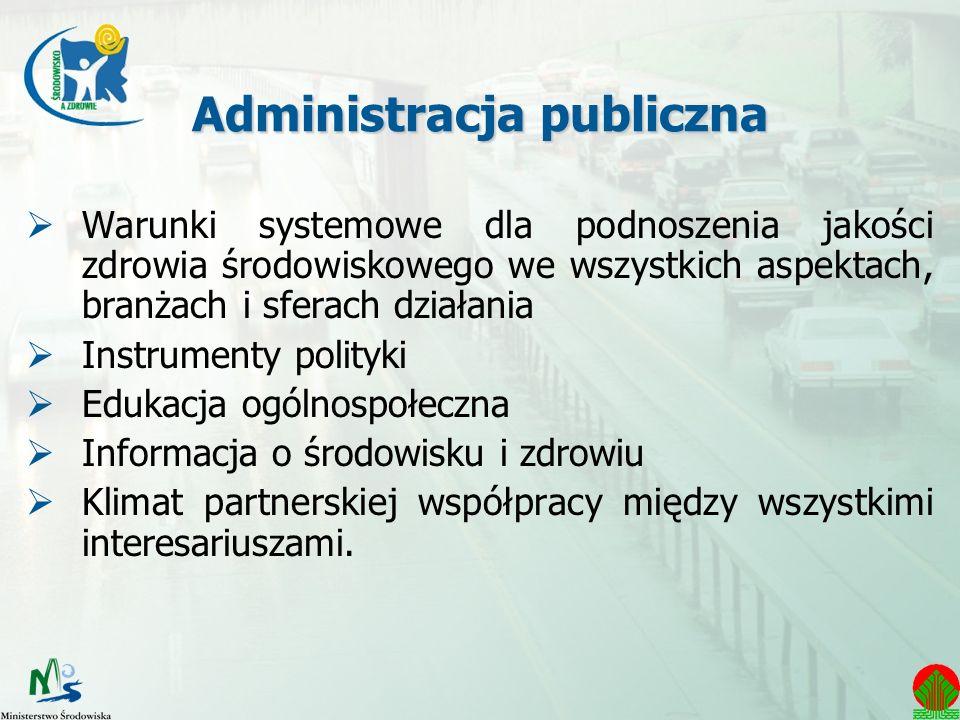 Administracja publiczna Warunki systemowe dla podnoszenia jakości zdrowia środowiskowego we wszystkich aspektach, branżach i sferach działania Instrum