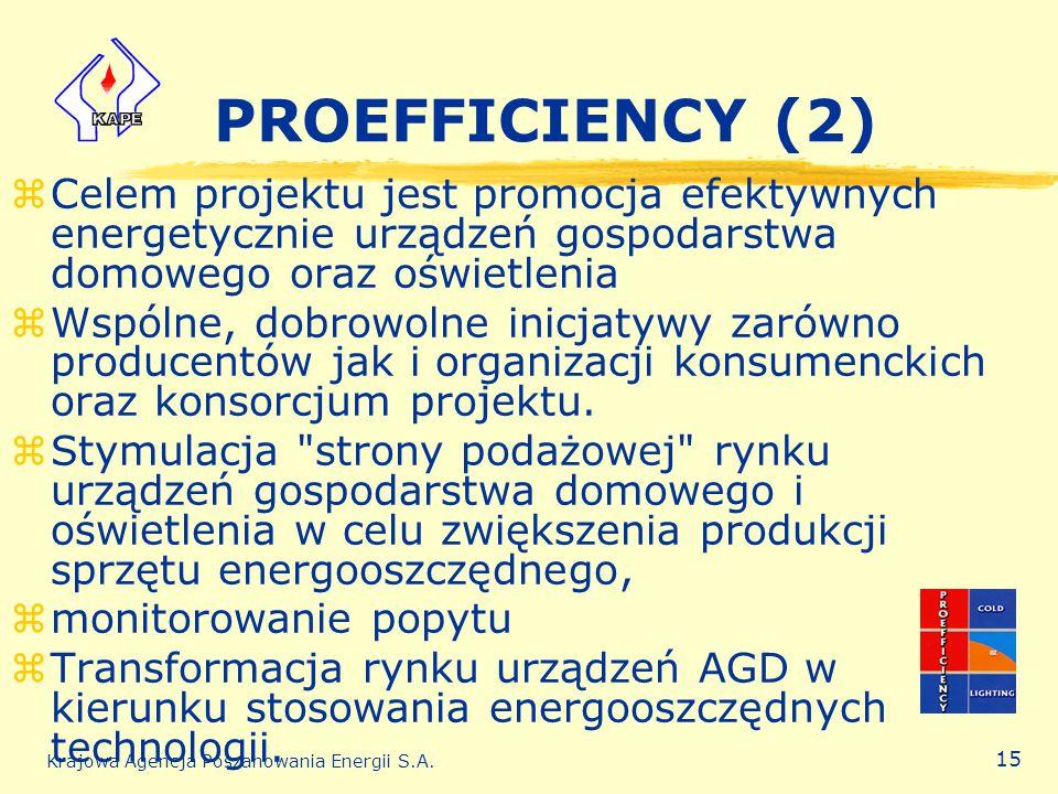 Krajowa Agencja Poszanowania Energii S.A. 15 PROEFFICIENCY (2) zCelem projektu jest promocja efektywnych energetycznie urządzeń gospodarstwa domowego
