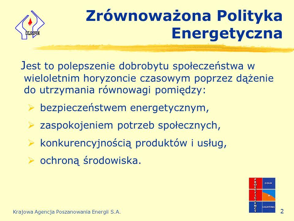 Krajowa Agencja Poszanowania Energii S.A. 2 Zrównoważona Polityka Energetyczna J est to polepszenie dobrobytu społeczeństwa w wieloletnim horyzoncie c