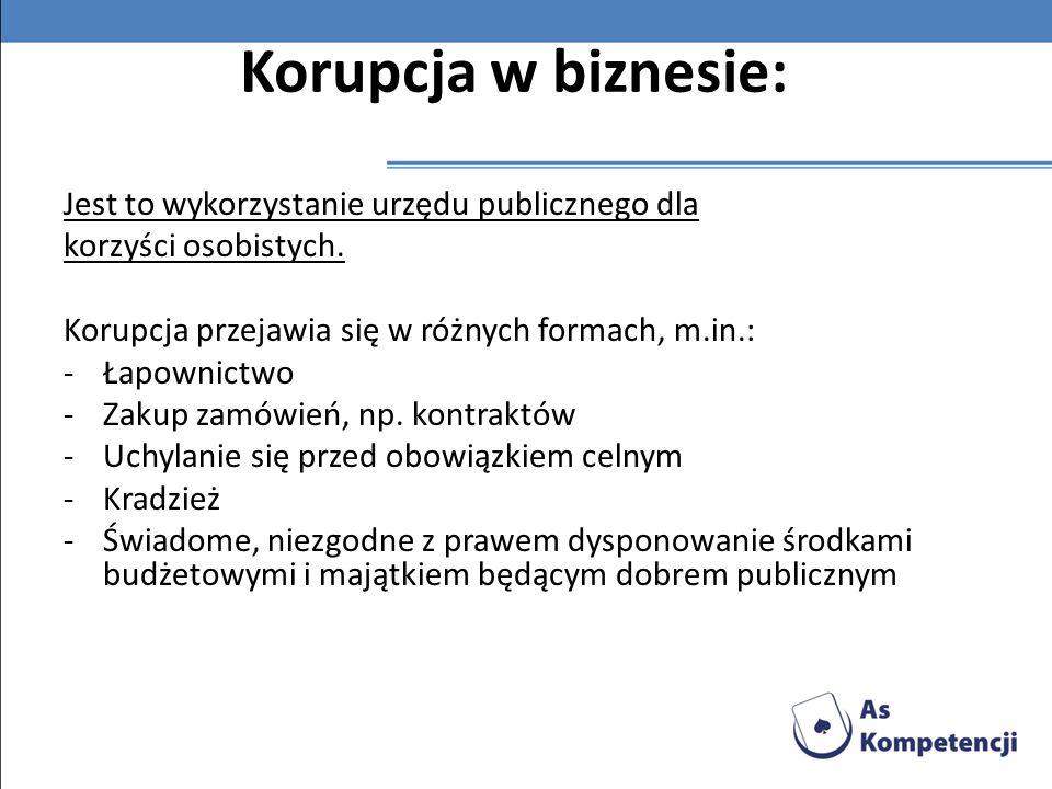 Korupcja w biznesie: Jest to wykorzystanie urzędu publicznego dla korzyści osobistych. Korupcja przejawia się w różnych formach, m.in.: -Łapownictwo -