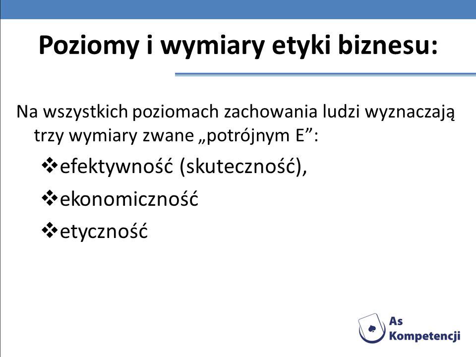 Poziomy i wymiary etyki biznesu: Na wszystkich poziomach zachowania ludzi wyznaczają trzy wymiary zwane potrójnym E: efektywność (skuteczność), ekonom