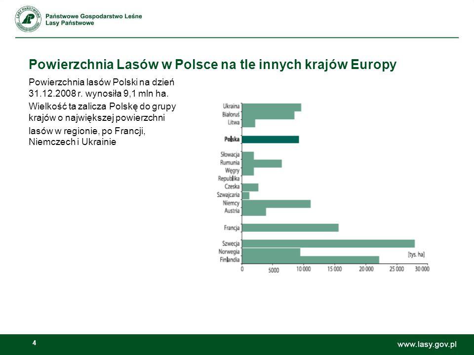 4 Powierzchnia Lasów w Polsce na tle innych krajów Europy Powierzchnia lasów Polski na dzień 31.12.2008 r. wynosiła 9,1 mln ha. Wielkość ta zalicza Po