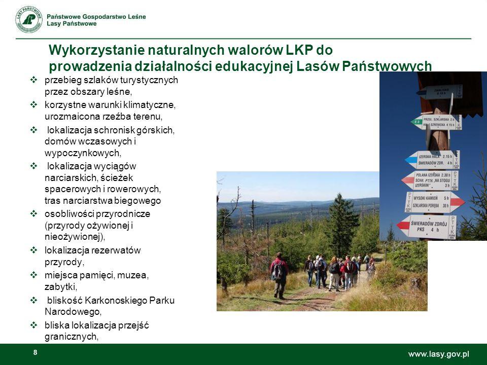 8 Wykorzystanie naturalnych walorów LKP do Wykorzystanie naturalnych walorów LKP do prowadzenia działalności edukacyjnej Lasów Państwowych przebieg sz
