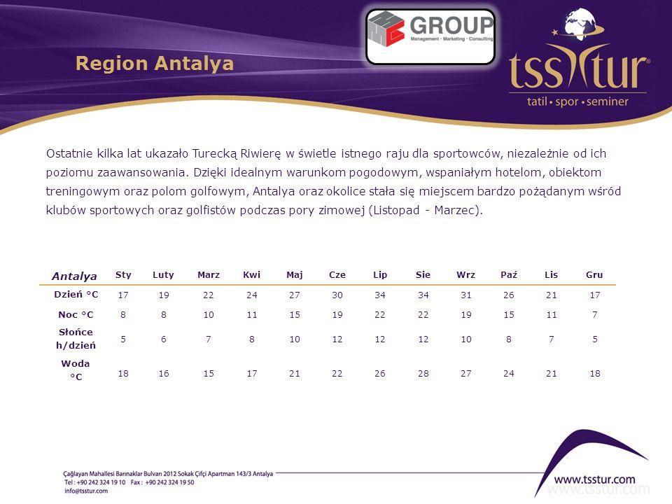 Region Antalya Antalya StyLutyMarzKwiMajCzeLipSieWrzPaźLisGru Dzień °C 17192224273034 31262117 Noc °C 881011151922 1915117 Słońce h/dzień 56781012 108
