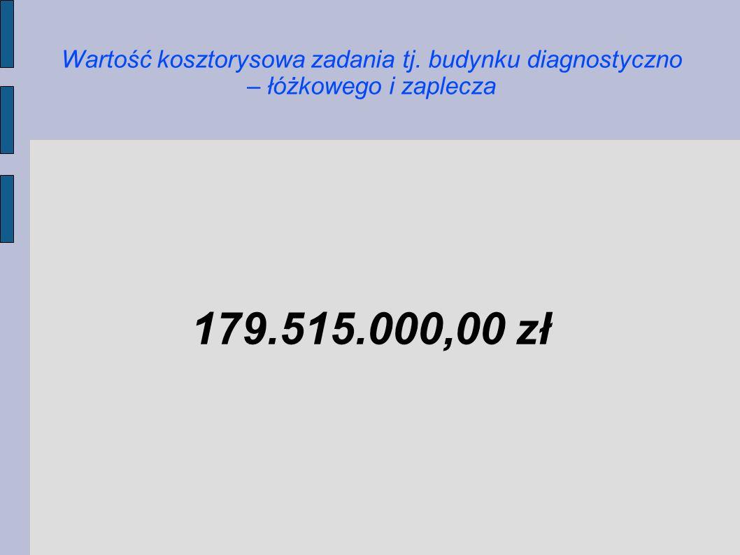 Wartość kosztorysowa zadania tj. budynku diagnostyczno – łóżkowego i zaplecza 179.515.000,00 zł