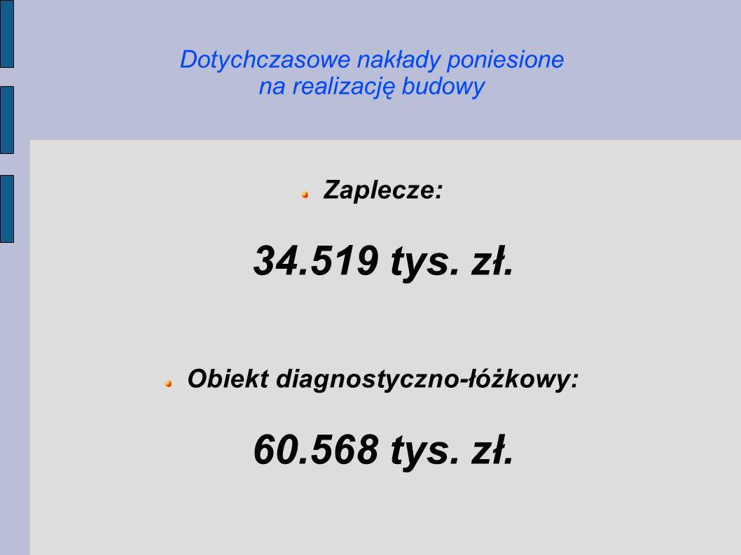 Dotychczasowe nakłady poniesione na realizację budowy Zaplecze: 34.519 tys. zł. Obiekt diagnostyczno-łóżkowy: 60.568 tys. zł.