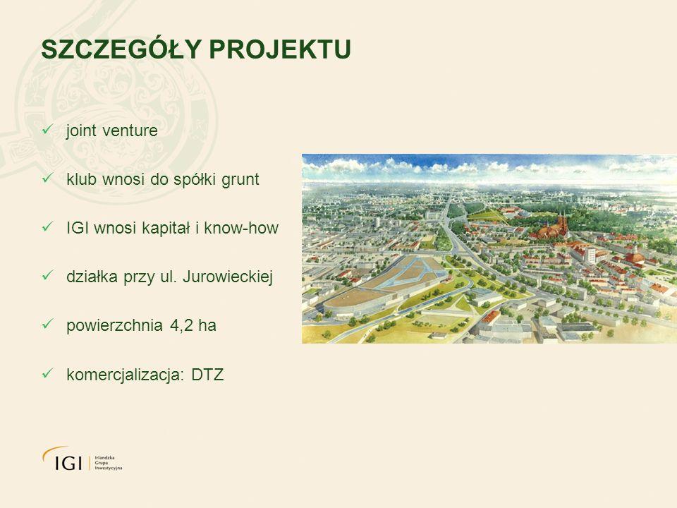 SZCZEGÓŁY PROJEKTU joint venture klub wnosi do spółki grunt IGI wnosi kapitał i know-how działka przy ul. Jurowieckiej powierzchnia 4,2 ha komercjaliz