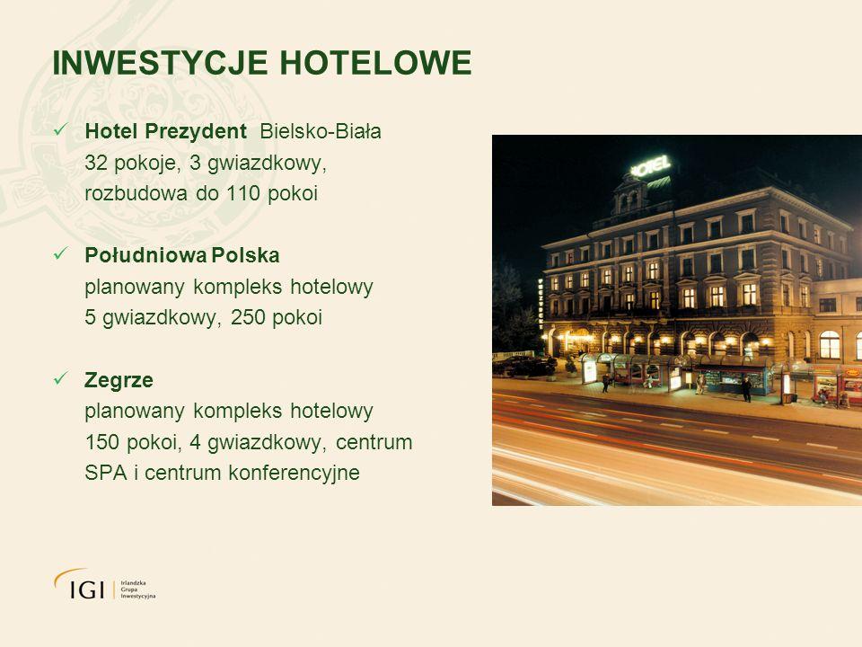 INWESTYCJE HOTELOWE Hotel Prezydent Bielsko-Biała 32 pokoje, 3 gwiazdkowy, rozbudowa do 110 pokoi Południowa Polska planowany kompleks hotelowy 5 gwiazdkowy, 250 pokoi Zegrze planowany kompleks hotelowy 150 pokoi, 4 gwiazdkowy, centrum SPA i centrum konferencyjne