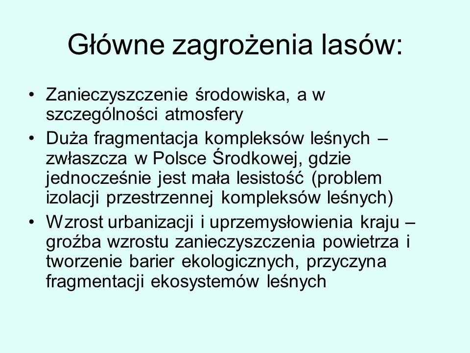 Główne zagrożenia lasów: Zanieczyszczenie środowiska, a w szczególności atmosfery Duża fragmentacja kompleksów leśnych – zwłaszcza w Polsce Środkowej,