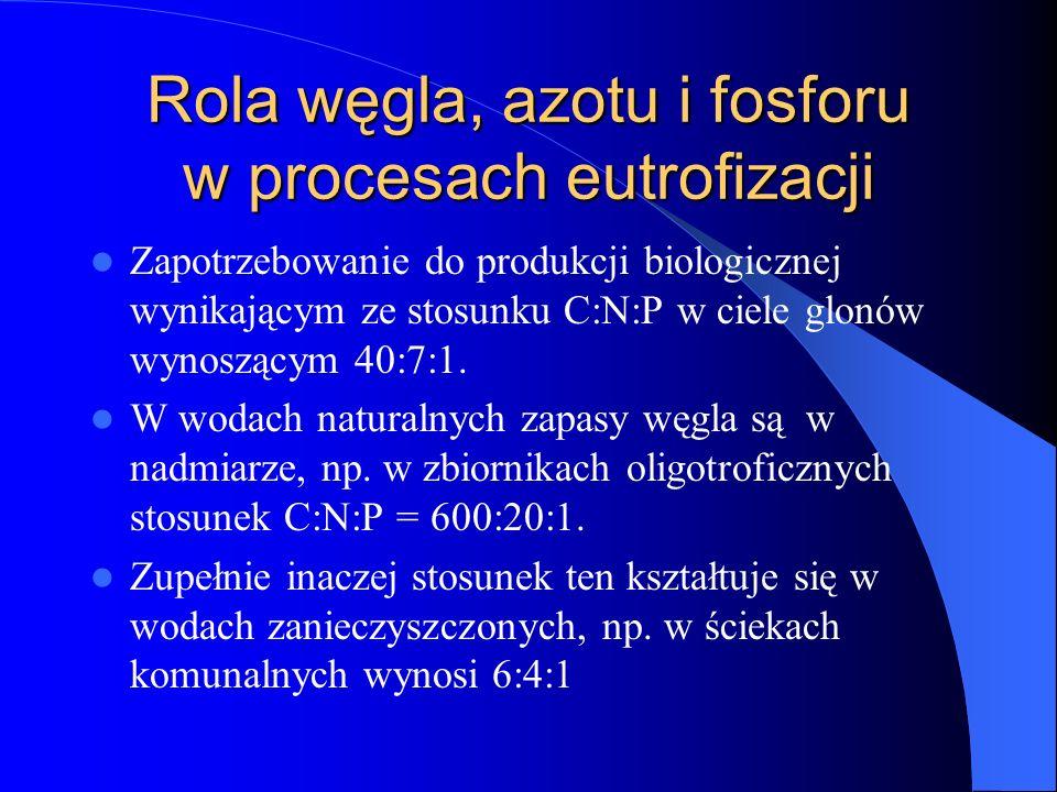 Rola węgla, azotu i fosforu w procesach eutrofizacji Zapotrzebowanie do produkcji biologicznej wynikającym ze stosunku C:N:P w ciele glonów wynoszącym 40:7:1.
