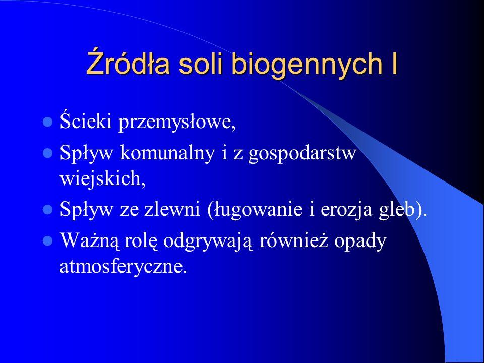 Źródła soli biogennych I Ścieki przemysłowe, Spływ komunalny i z gospodarstw wiejskich, Spływ ze zlewni (ługowanie i erozja gleb).
