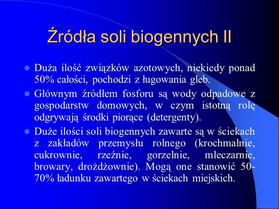 Źródła soli biogennych II Duża ilość związków azotowych, niekiedy ponad 50% całości, pochodzi z ługowania gleb.