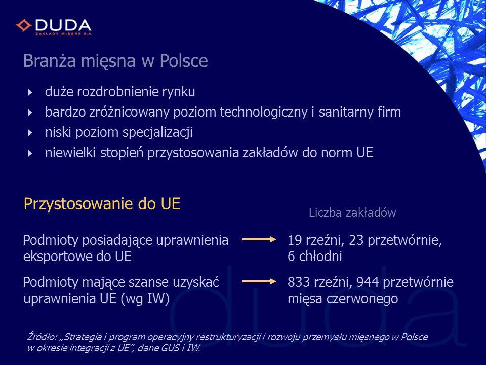Branża mięsna w Polsce duże rozdrobnienie rynku bardzo zróżnicowany poziom technologiczny i sanitarny firm niski poziom specjalizacji niewielki stopie