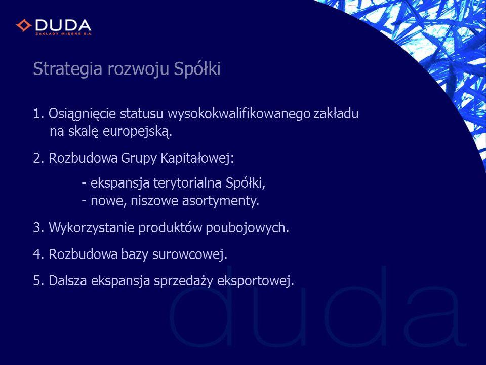 Strategia rozwoju Spółki 1. Osiągnięcie statusu wysokokwalifikowanego zakładu na skalę europejską. 2. Rozbudowa Grupy Kapitałowej: - ekspansja terytor