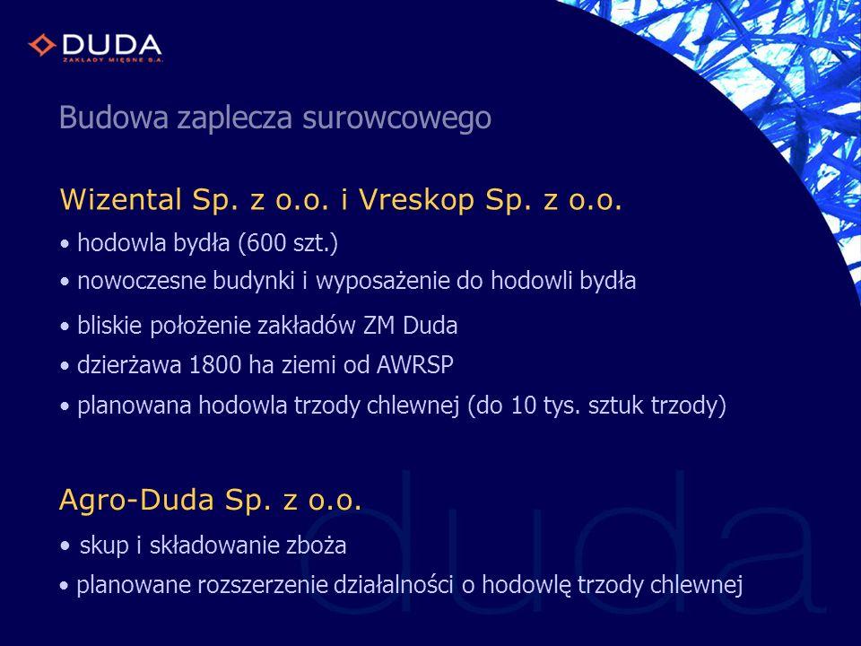 Budowa zaplecza surowcowego Wizental Sp. z o.o. i Vreskop Sp. z o.o. hodowla bydła (600 szt.) nowoczesne budynki i wyposażenie do hodowli bydła bliski