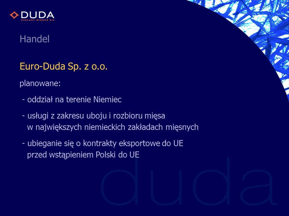 Handel Euro-Duda Sp. z o.o. planowane: - oddział na terenie Niemiec - usługi z zakresu uboju i rozbioru mięsa w największych niemieckich zakładach mię