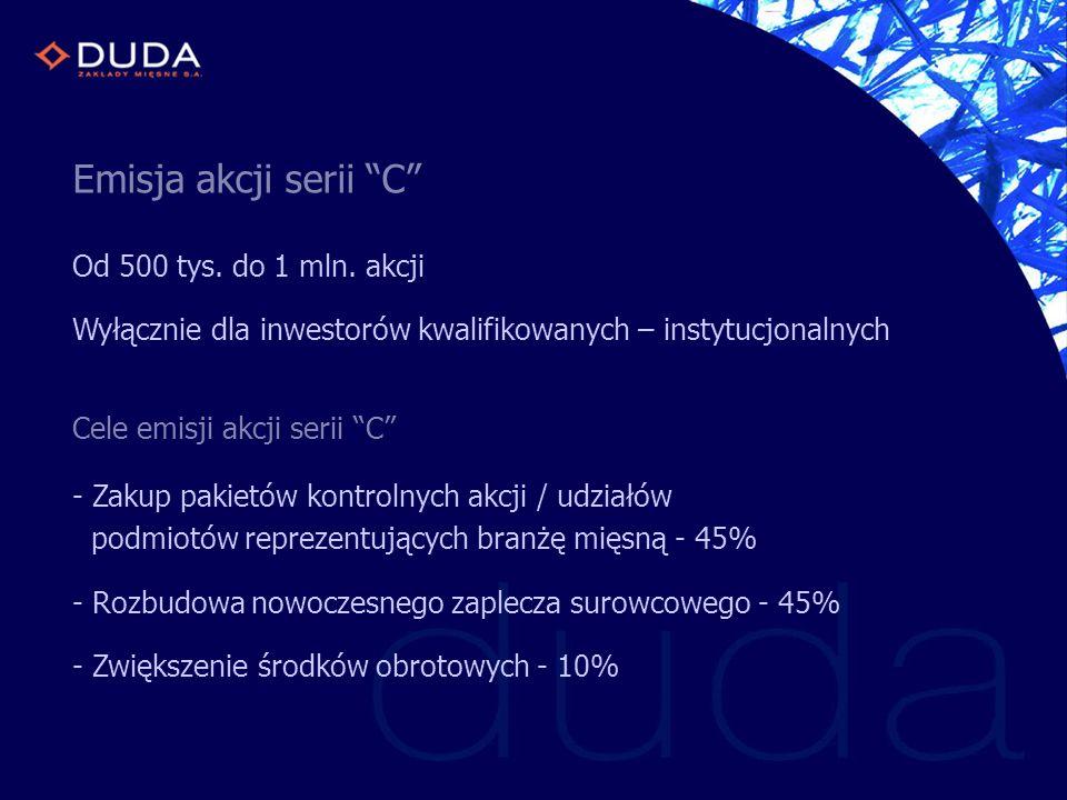 Emisja akcji serii C Od 500 tys. do 1 mln. akcji Wyłącznie dla inwestorów kwalifikowanych – instytucjonalnych Cele emisji akcji serii C - Zakup pakiet