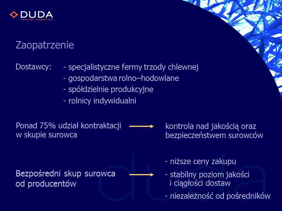 Zarząd ZM DUDA SA podtrzymuje prognozę wyniku finansowego na 2003 r.