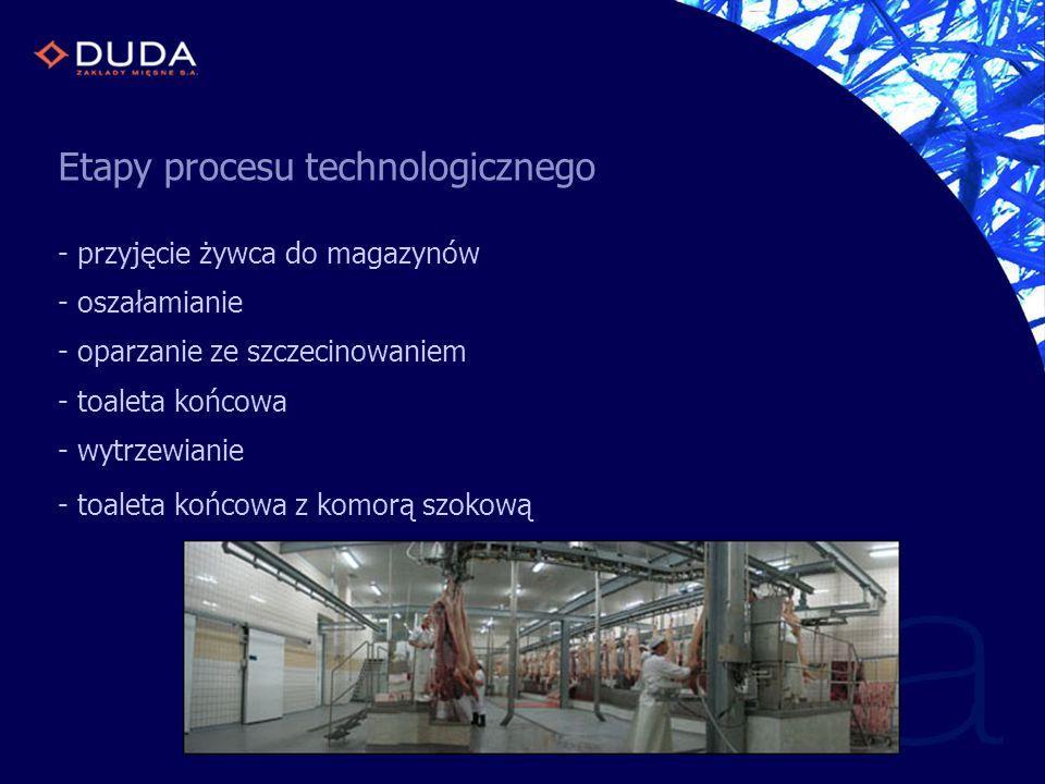 Etapy procesu technologicznego - przyjęcie żywca do magazynów - oszałamianie - oparzanie ze szczecinowaniem - toaleta końcowa - wytrzewianie - toaleta