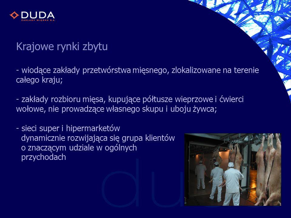 Strategia rozwoju Spółki 1.Osiągnięcie statusu wysokokwalifikowanego zakładu na skalę europejską.