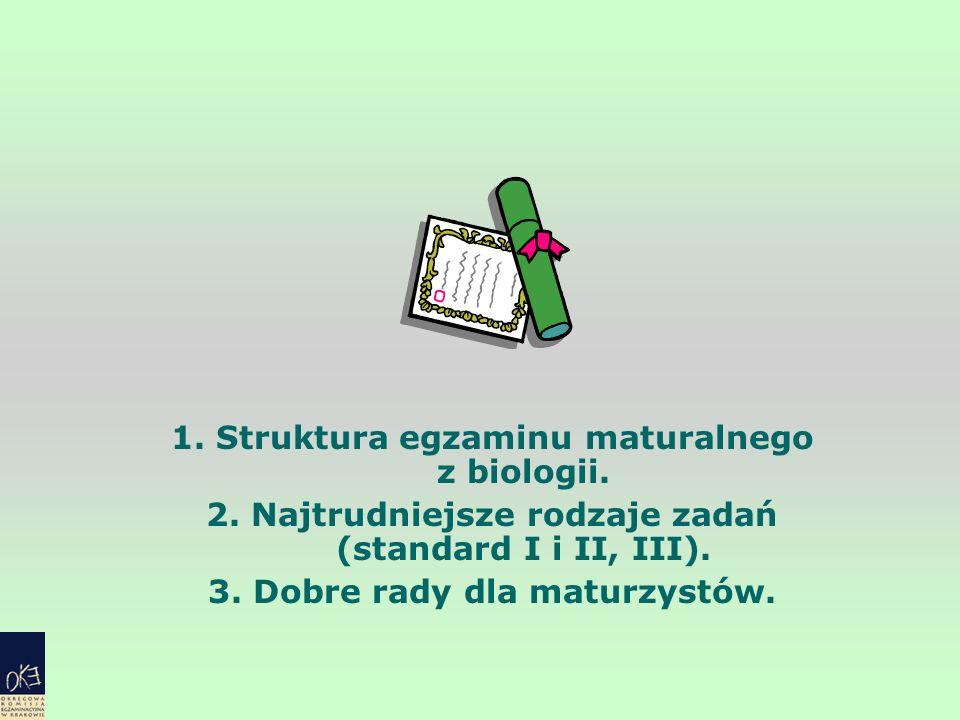 1. Struktura egzaminu maturalnego z biologii. 2. Najtrudniejsze rodzaje zadań (standard I i II, III). 3. Dobre rady dla maturzystów.