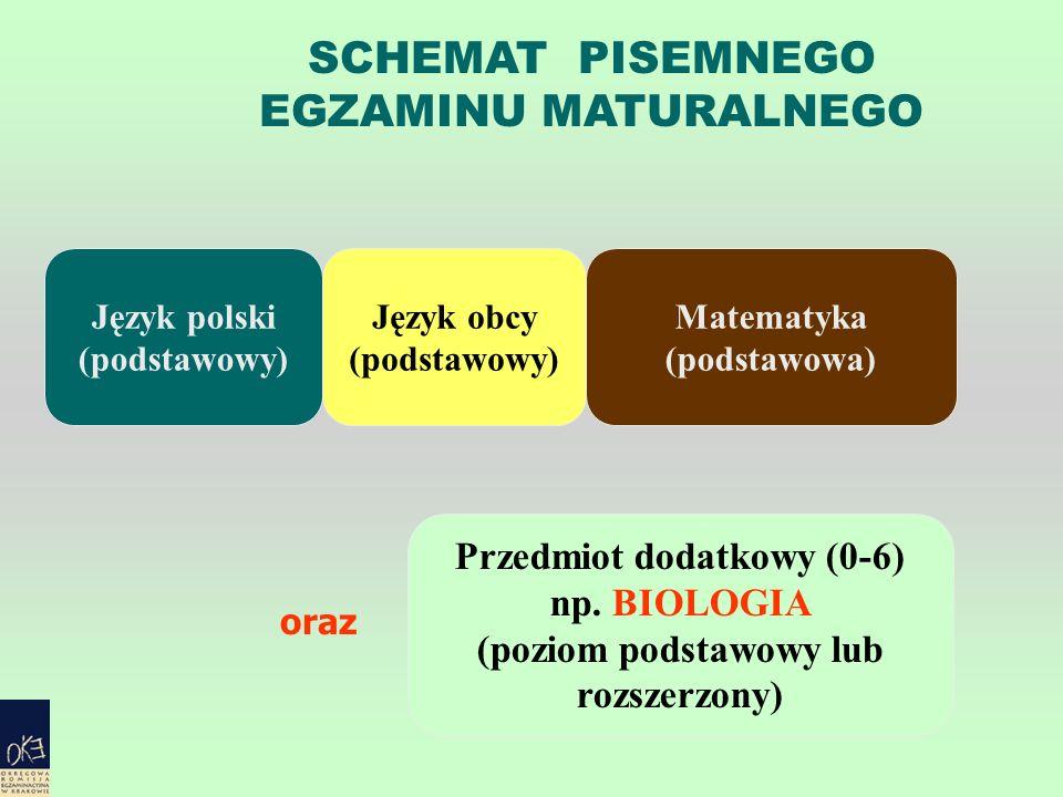 Język polski (podstawowy) Język obcy (podstawowy) Matematyka (podstawowa) Przedmiot dodatkowy (0-6) np. BIOLOGIA (poziom podstawowy lub rozszerzony) S