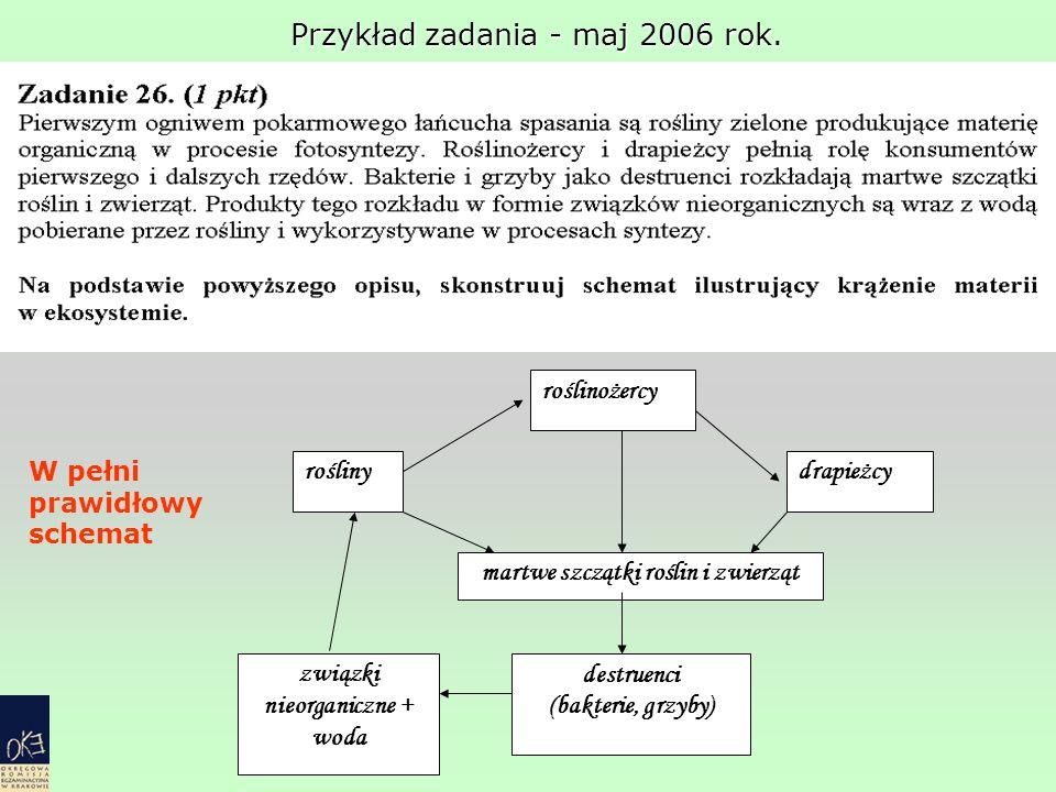 Przykład zadania - maj 2006 rok. rośliny roślinożercy drapieżcy martwe szczątki roślin i zwierząt destruenci (bakterie, grzyby) związki nieorganiczne